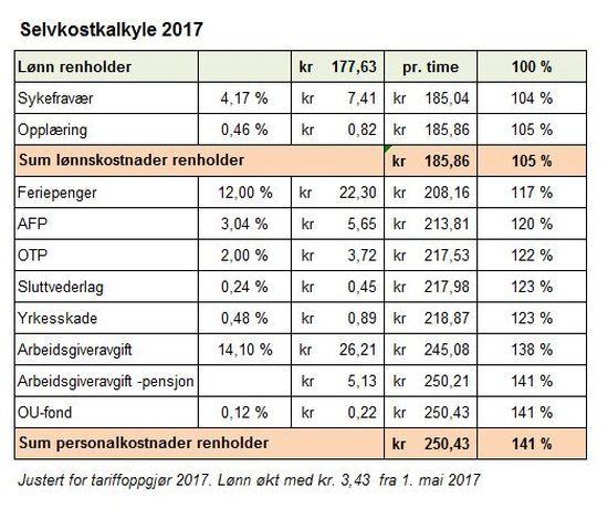 wynagrodzenie-pracownika-branza-sprzatajaca-w-norwegii.jpg